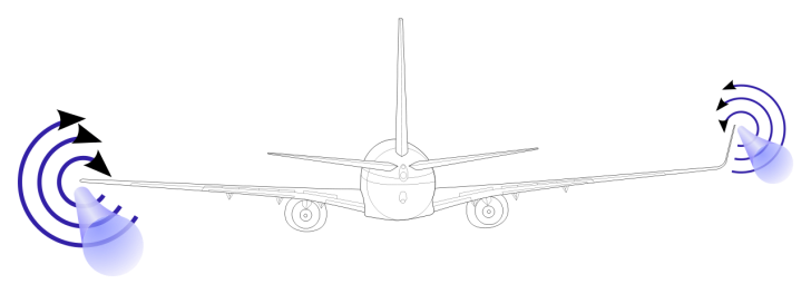 1280px-737-NG_winglet_effect_(simplified).svg